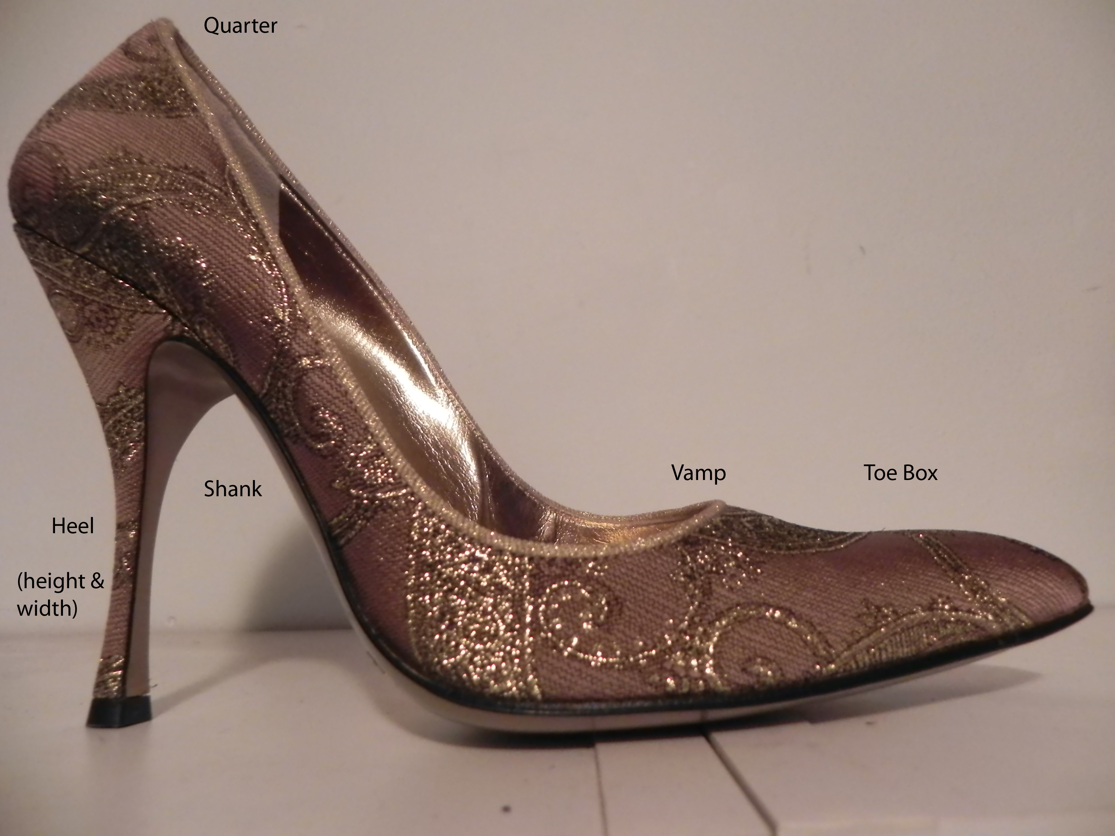 The Anatomy Of A High Heel